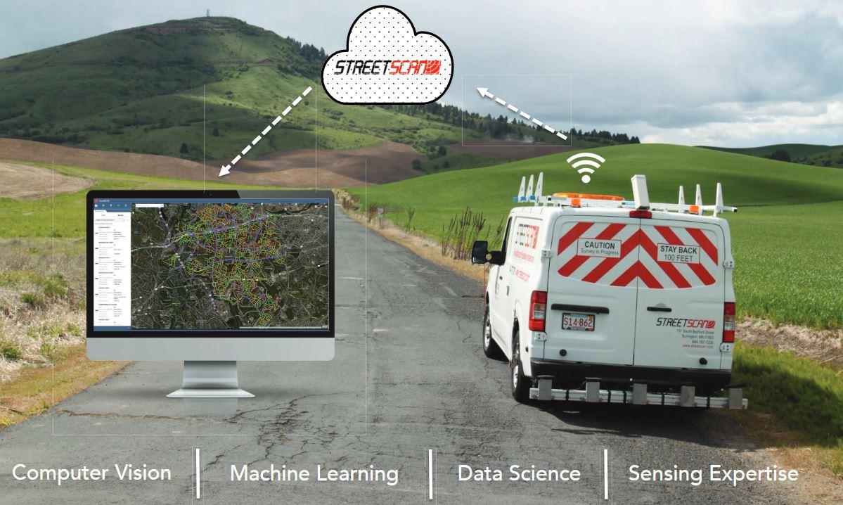 photo of streetscan van and computer